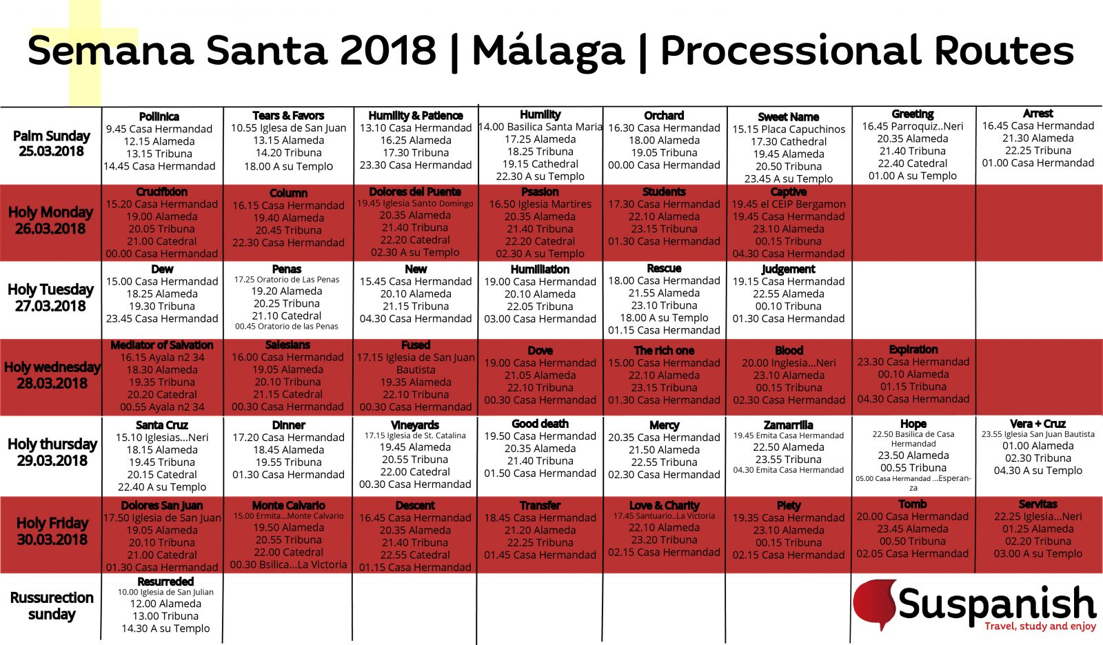 Semana Santa schedule 2018 Málaga